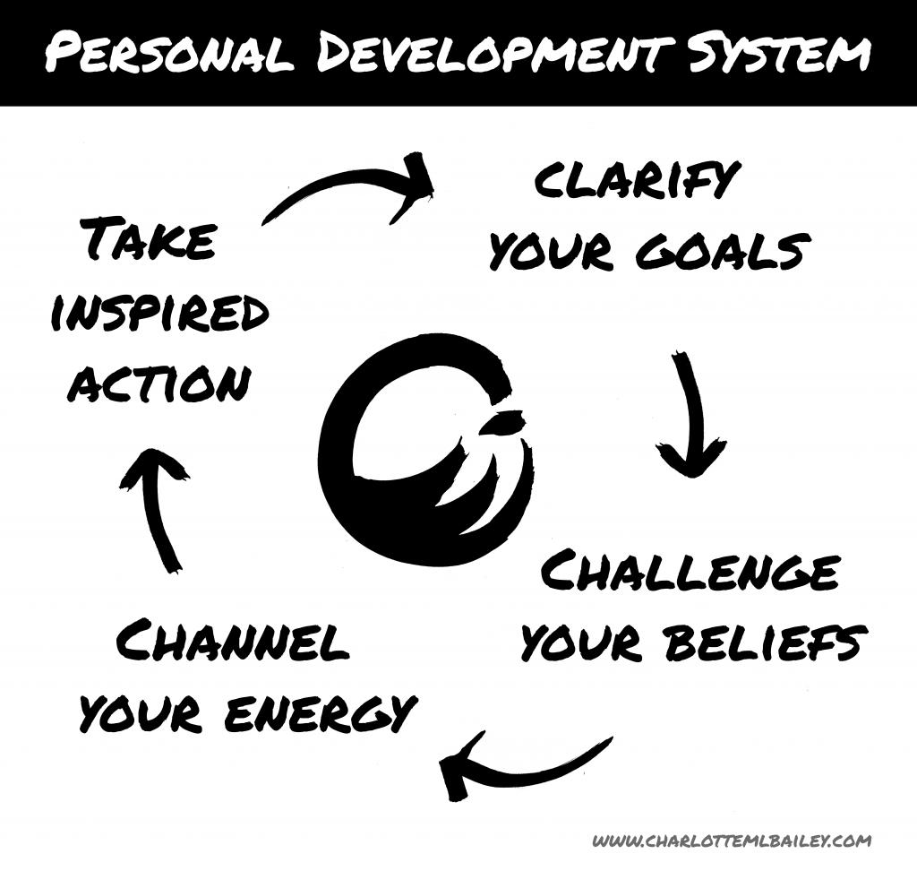 personal development system charlotte m l bailey